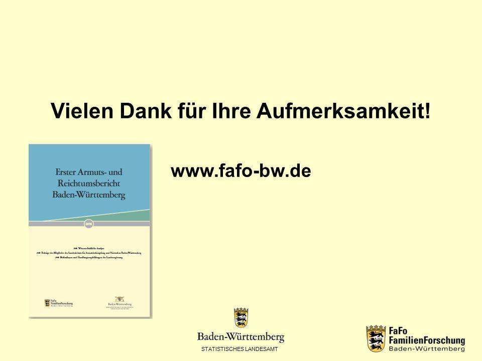 Vielen Dank für Ihre Aufmerksamkeit! www.fafo-bw.de