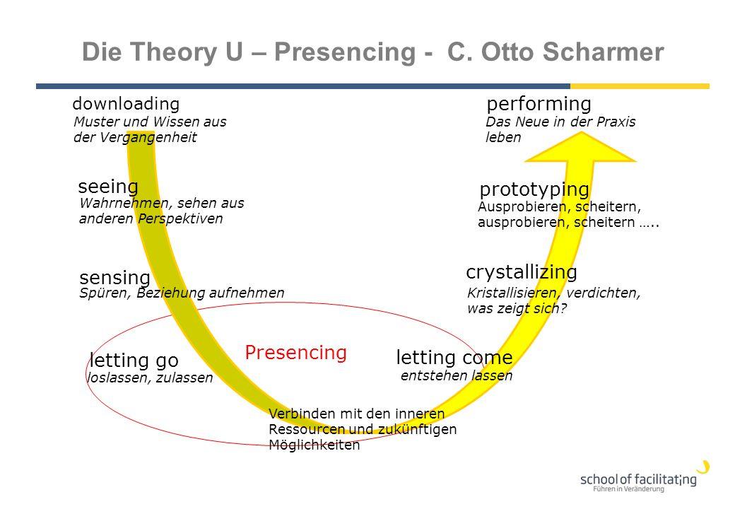 Die Theory U – Presencing - C. Otto Scharmer