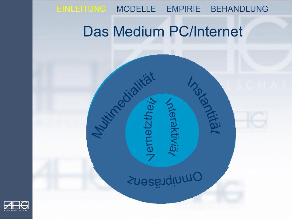Das Medium PC/Internet