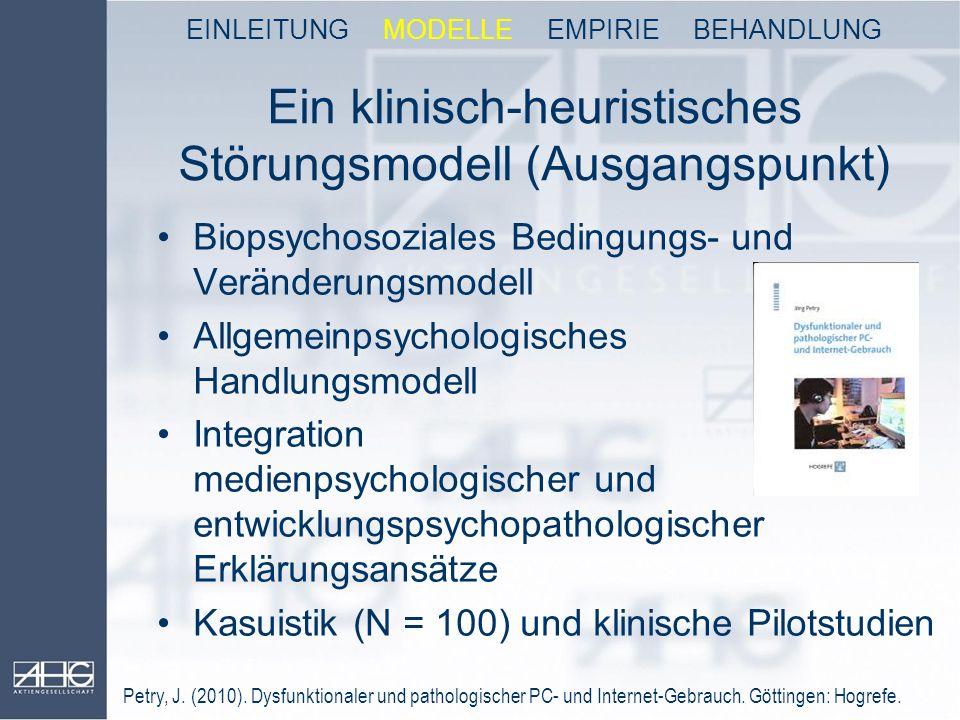 Ein klinisch-heuristisches Störungsmodell (Ausgangspunkt)