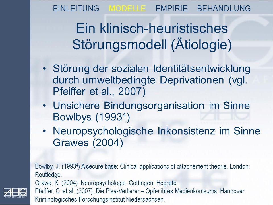 Ein klinisch-heuristisches Störungsmodell (Ätiologie)