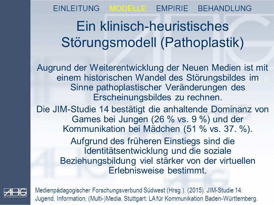 Ein klinisch-heuristisches Störungsmodell (Pathoplastik)
