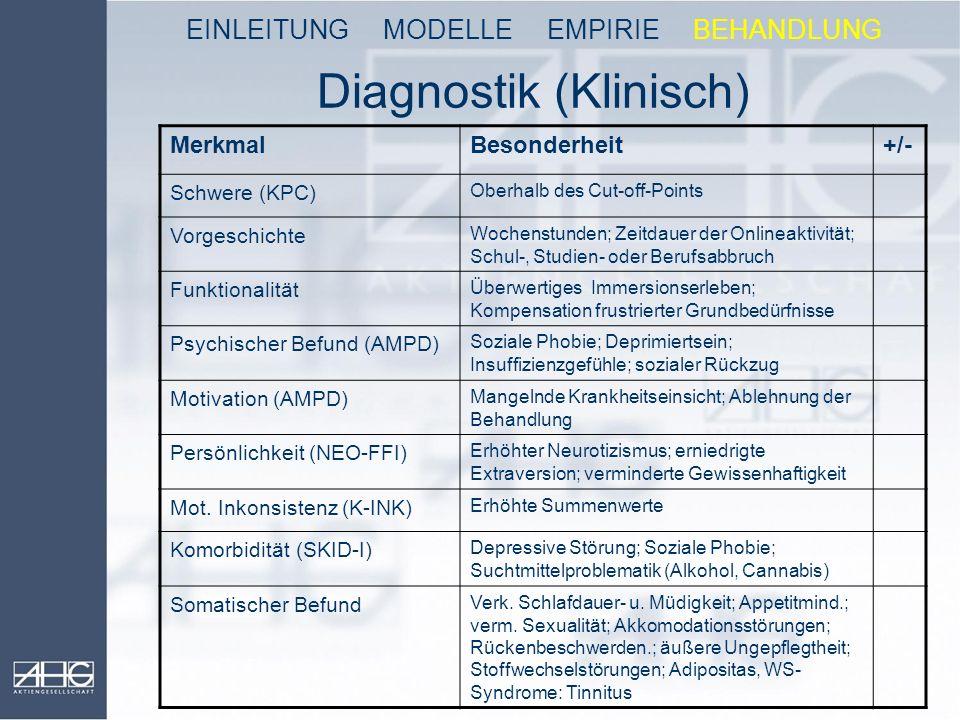 Diagnostik (Klinisch)