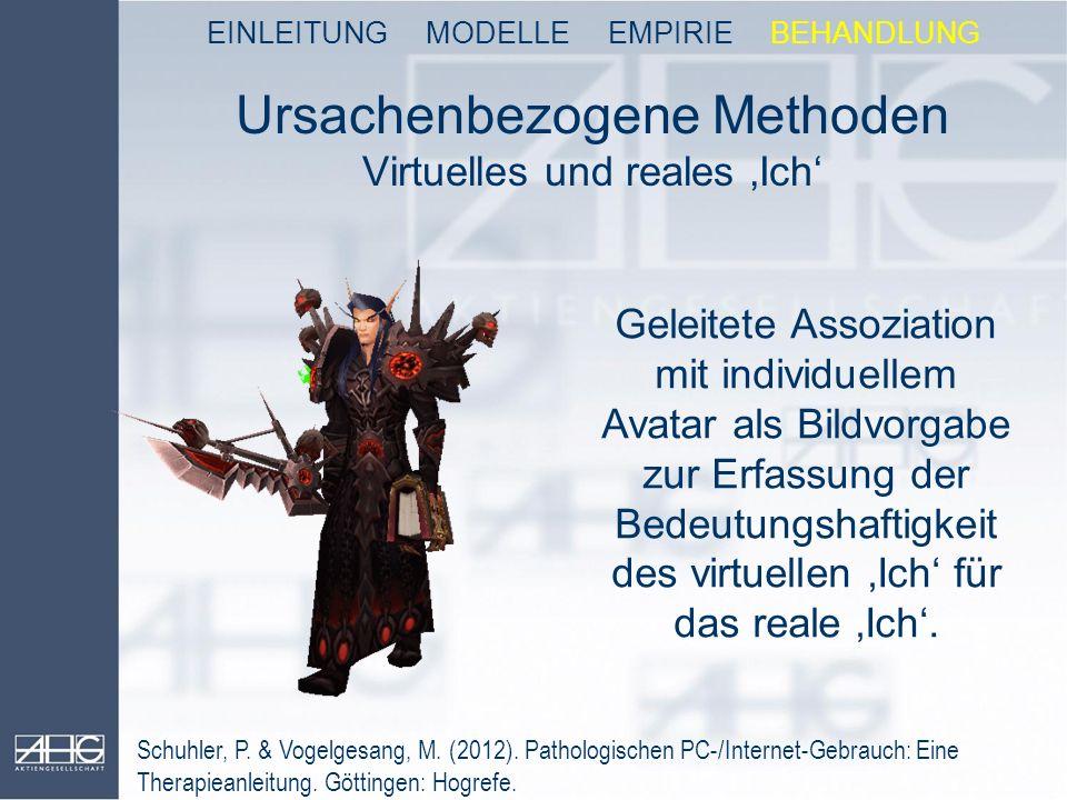 Ursachenbezogene Methoden Virtuelles und reales 'Ich'