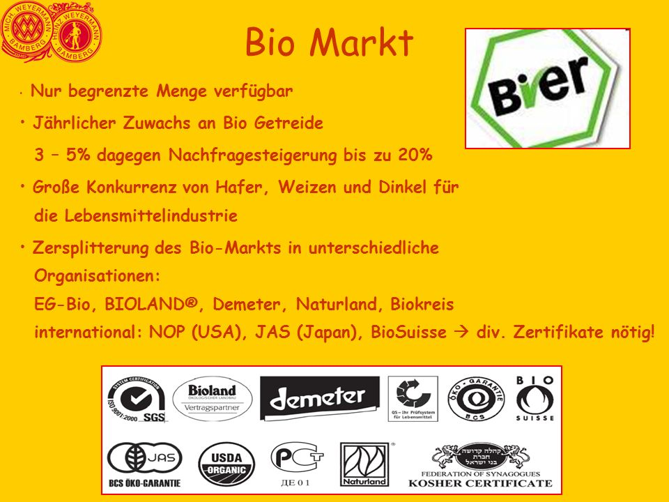 Bio Markt Jährlicher Zuwachs an Bio Getreide