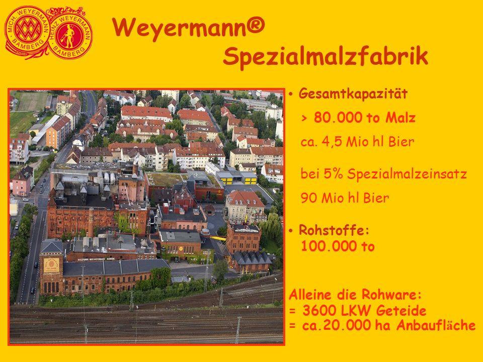 Weyermann® Spezialmalzfabrik