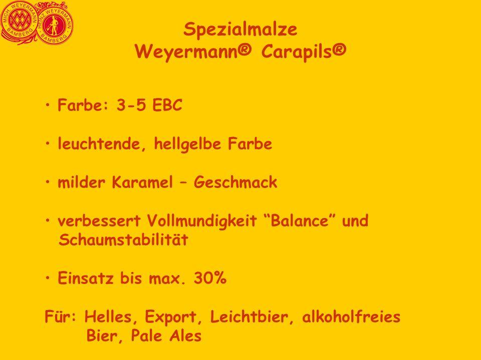 Spezialmalze Weyermann® Carapils®