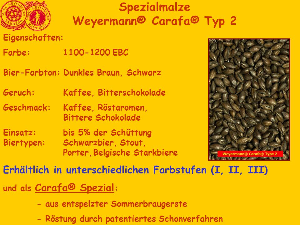 Spezialmalze Weyermann® Carafa® Typ 2