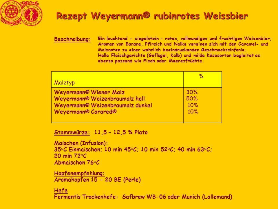 Rezept Weyermann® rubinrotes Weissbier