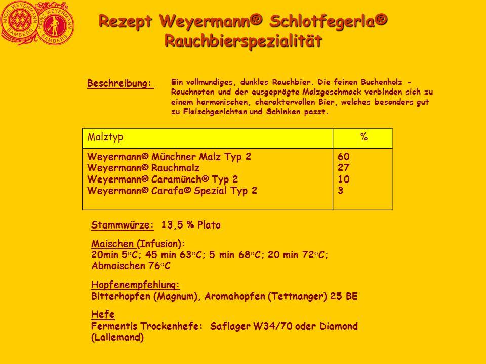 Rezept Weyermann® Schlotfegerla® Rauchbierspezialität