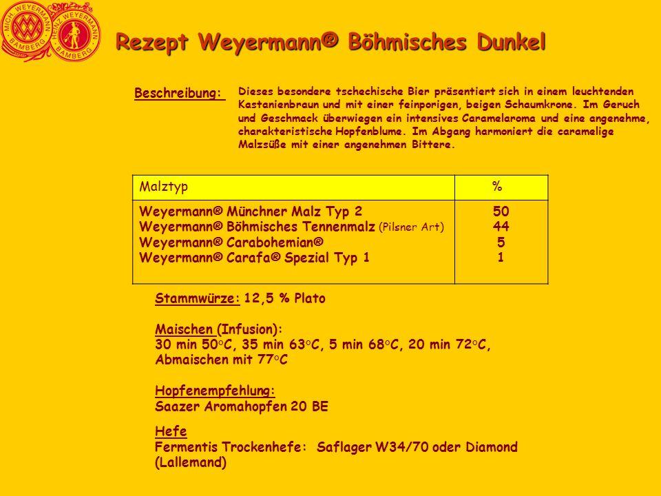Rezept Weyermann® Böhmisches Dunkel
