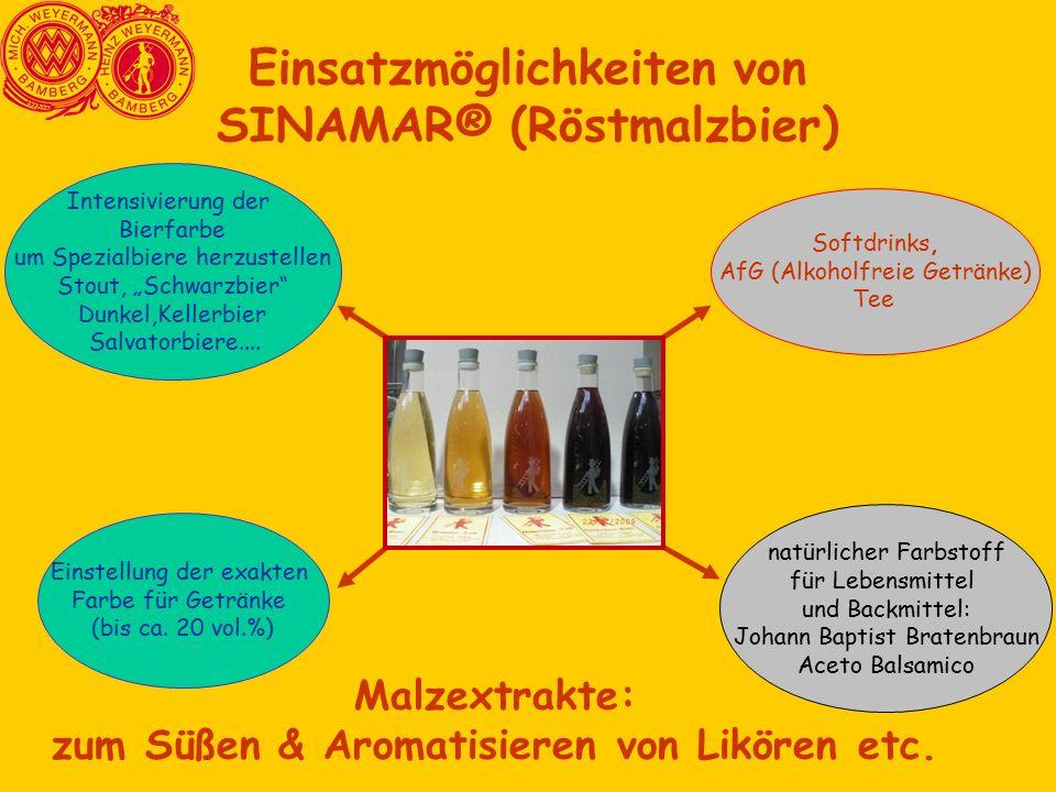 Einsatzmöglichkeiten von SINAMAR® (Röstmalzbier)