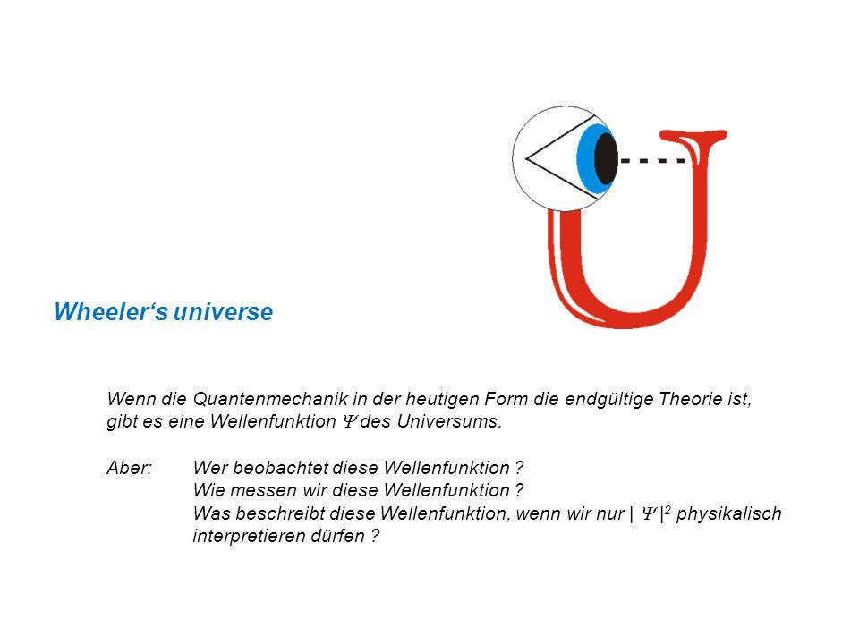 Wheeler's universe Wenn die Quantenmechanik in der heutigen Form die endgültige Theorie ist, gibt es eine Wellenfunktion Y des Universums.
