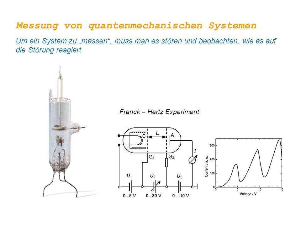 Messung von quantenmechanischen Systemen