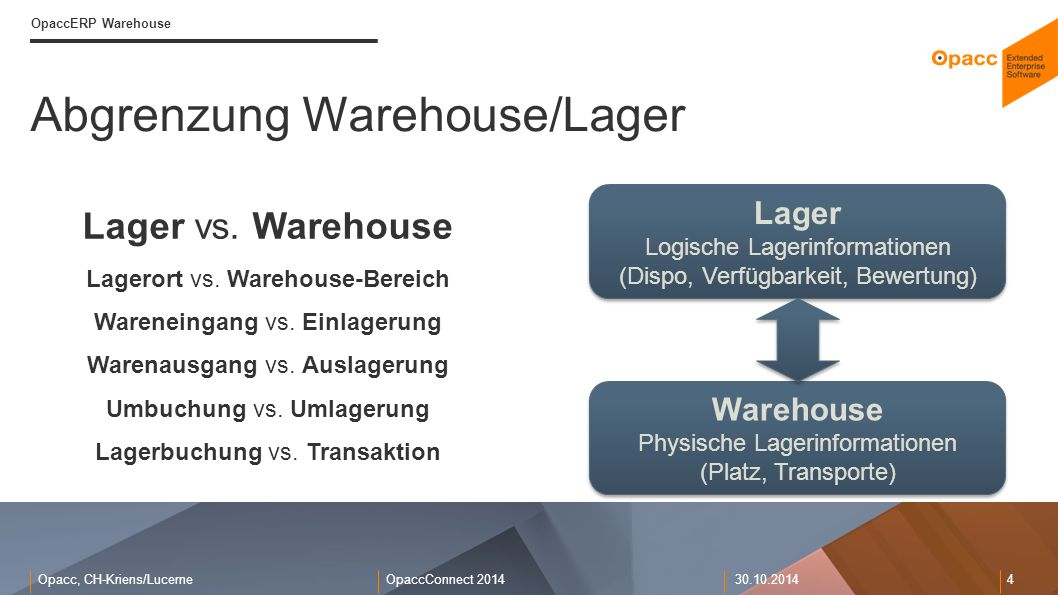 Abgrenzung Warehouse/Lager