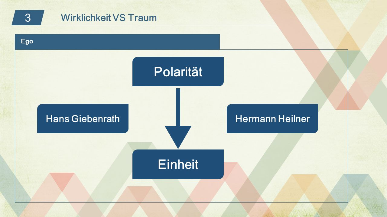 Polarität Einheit 3 Wirklichkeit VS Traum Hans Giebenrath