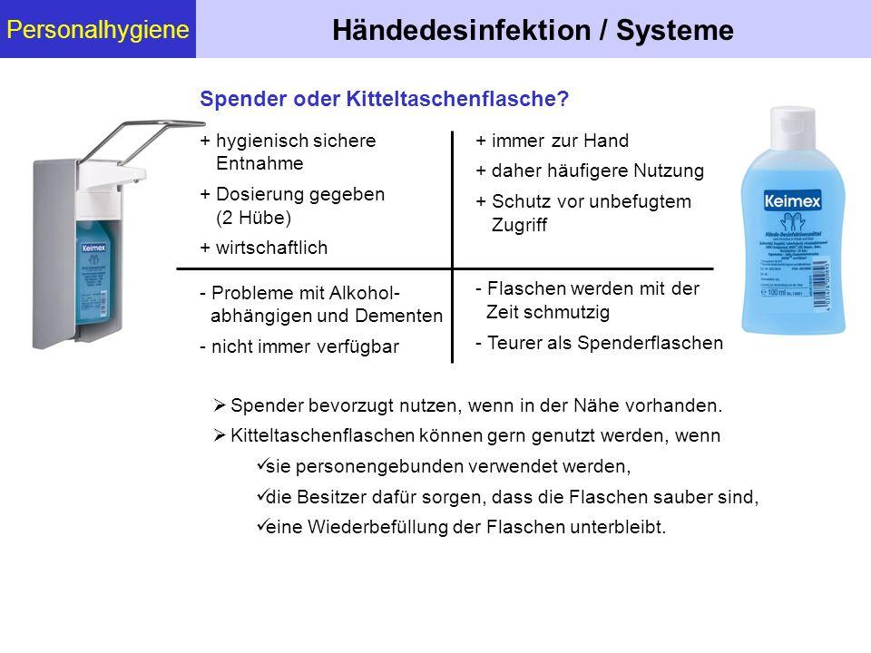 Händedesinfektion / Systeme