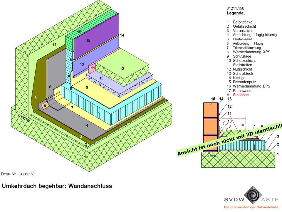 Projekte 3D-Details in Bezug auf die SIA 271