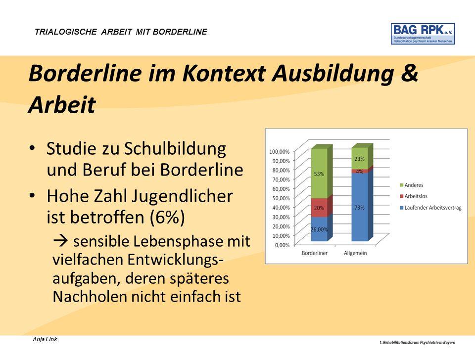 Borderline im Kontext Ausbildung & Arbeit
