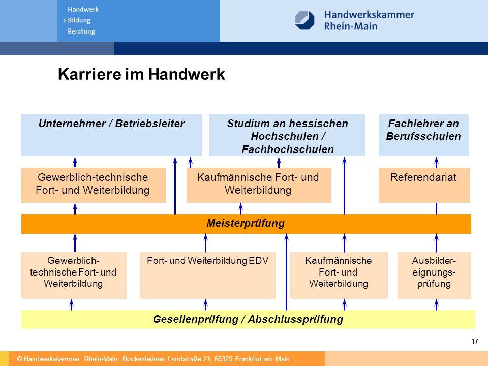 Karriere im Handwerk Unternehmer / Betriebsleiter