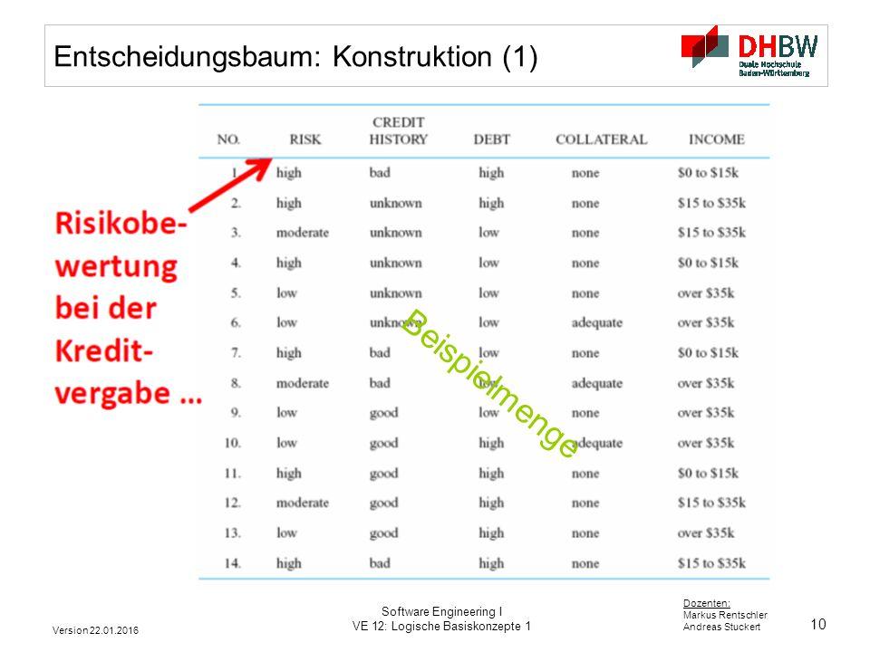 Entscheidungsbaum: Konstruktion (1)