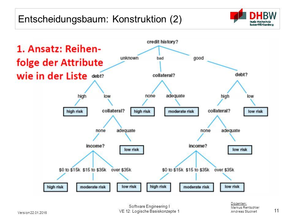 Entscheidungsbaum: Konstruktion (2)