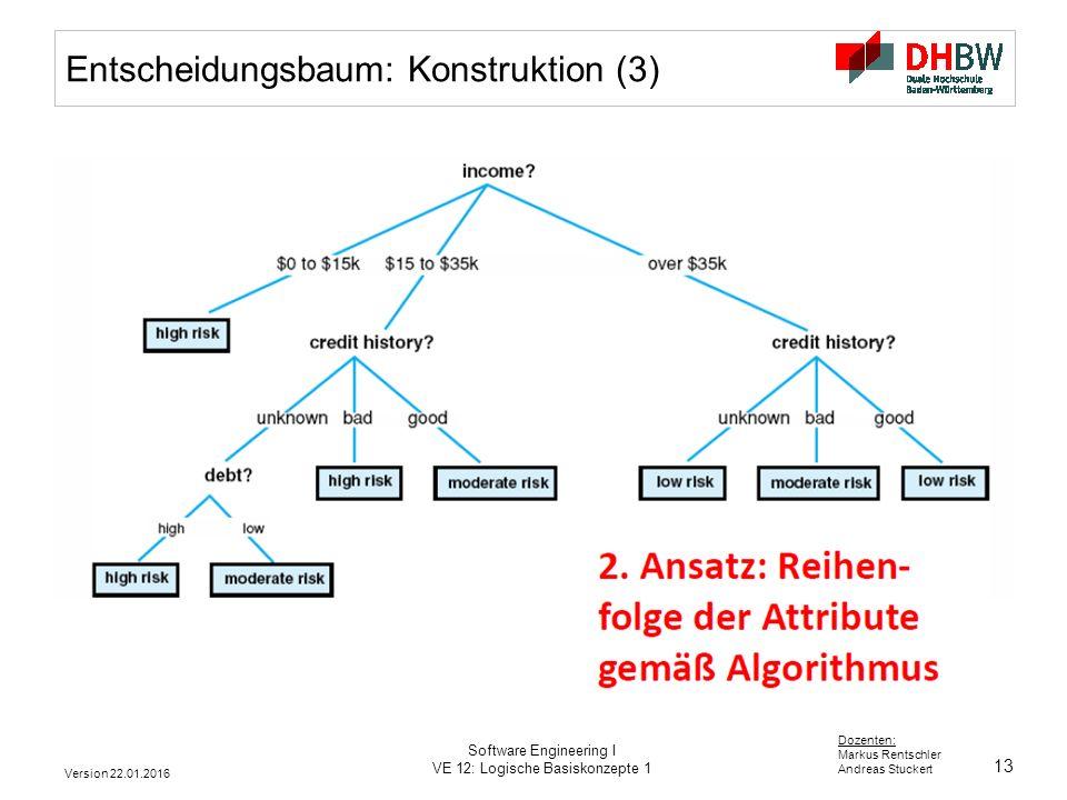 Entscheidungsbaum: Konstruktion (3)
