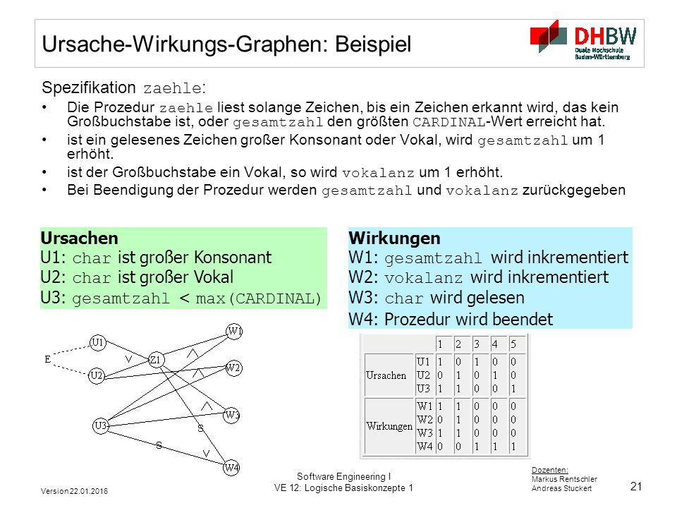 Ursache-Wirkungs-Graphen: Beispiel