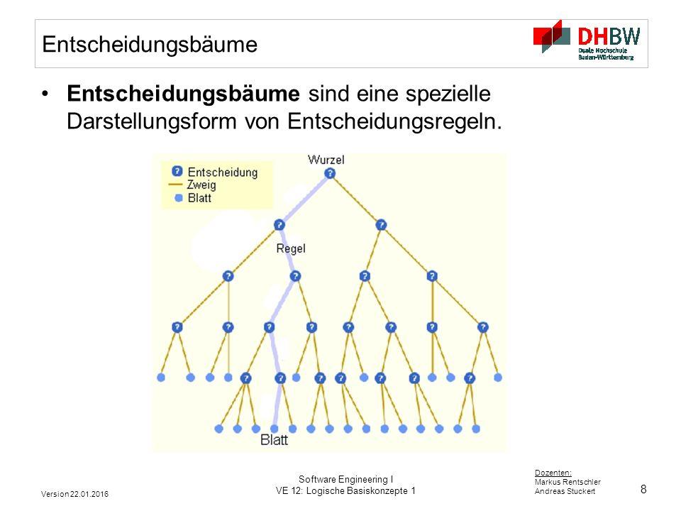 Entscheidungsbäume Entscheidungsbäume sind eine spezielle Darstellungsform von Entscheidungsregeln.