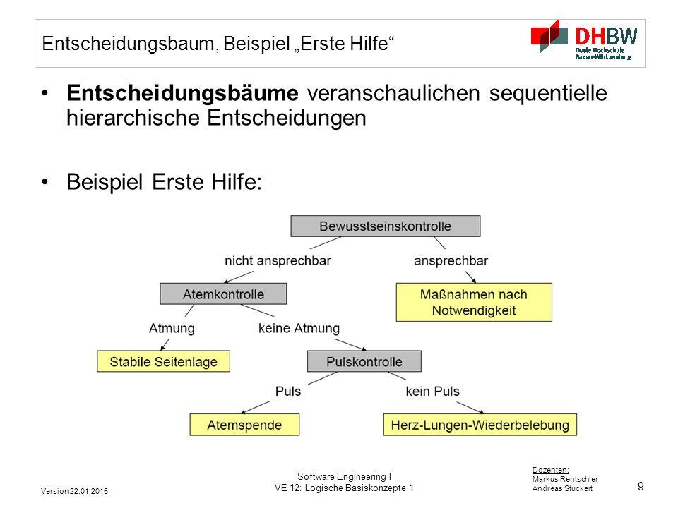 """Entscheidungsbaum, Beispiel """"Erste Hilfe"""