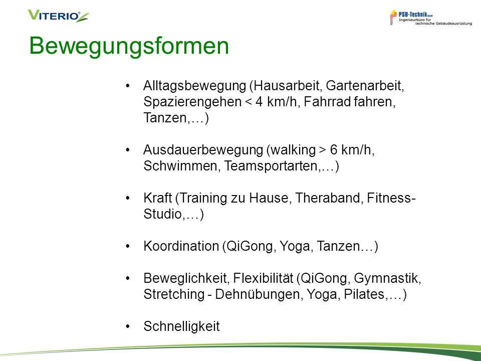 Bewegungsformen Alltagsbewegung (Hausarbeit, Gartenarbeit, Spazierengehen < 4 km/h, Fahrrad fahren, Tanzen,…)