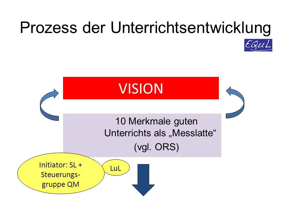 Prozess der Unterrichtsentwicklung