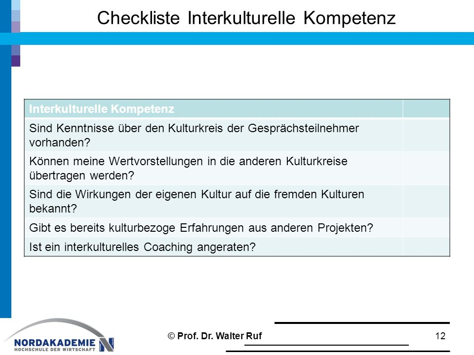 Checkliste Interkulturelle Kompetenz