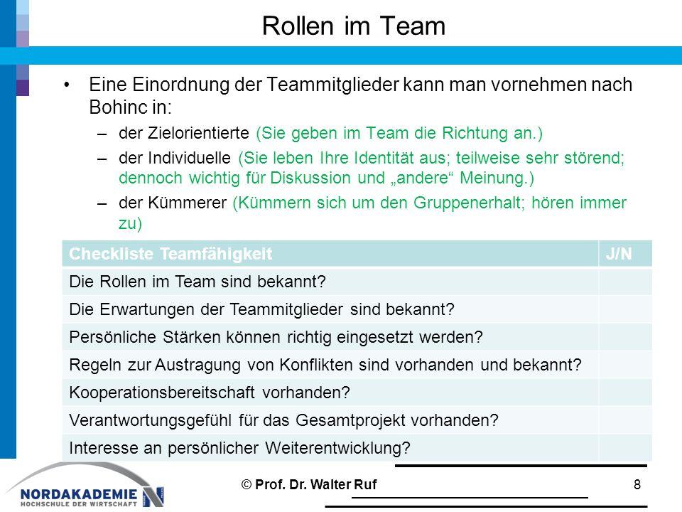 Rollen im Team Eine Einordnung der Teammitglieder kann man vornehmen nach Bohinc in: der Zielorientierte (Sie geben im Team die Richtung an.)