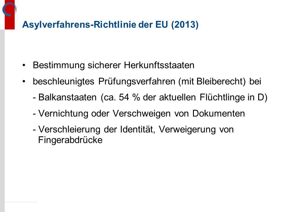 Asylverfahrens-Richtlinie der EU (2013)