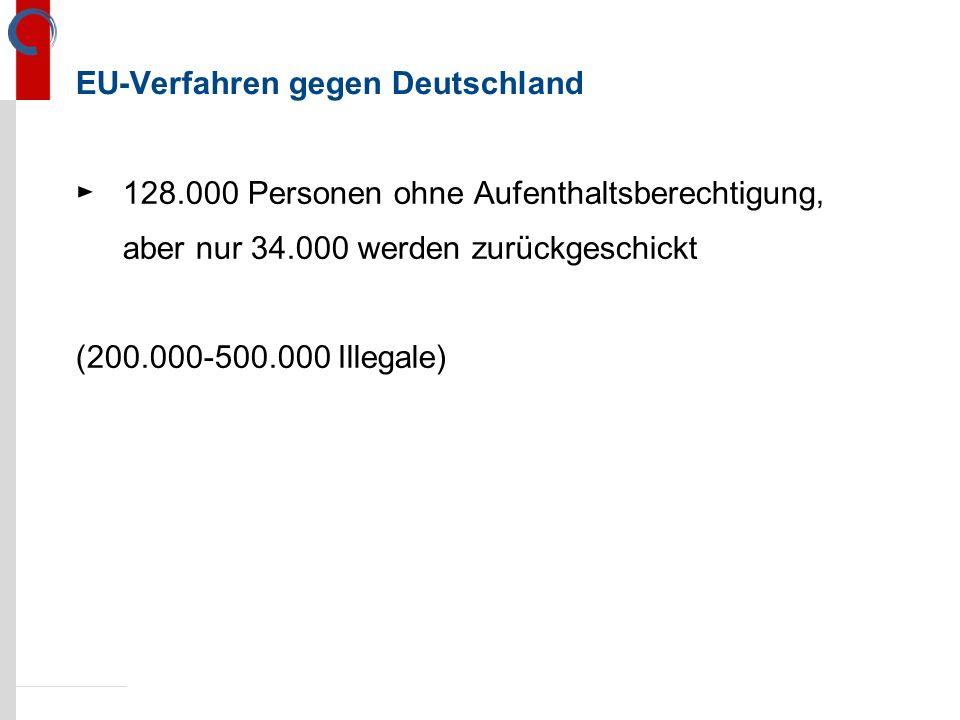 EU-Verfahren gegen Deutschland