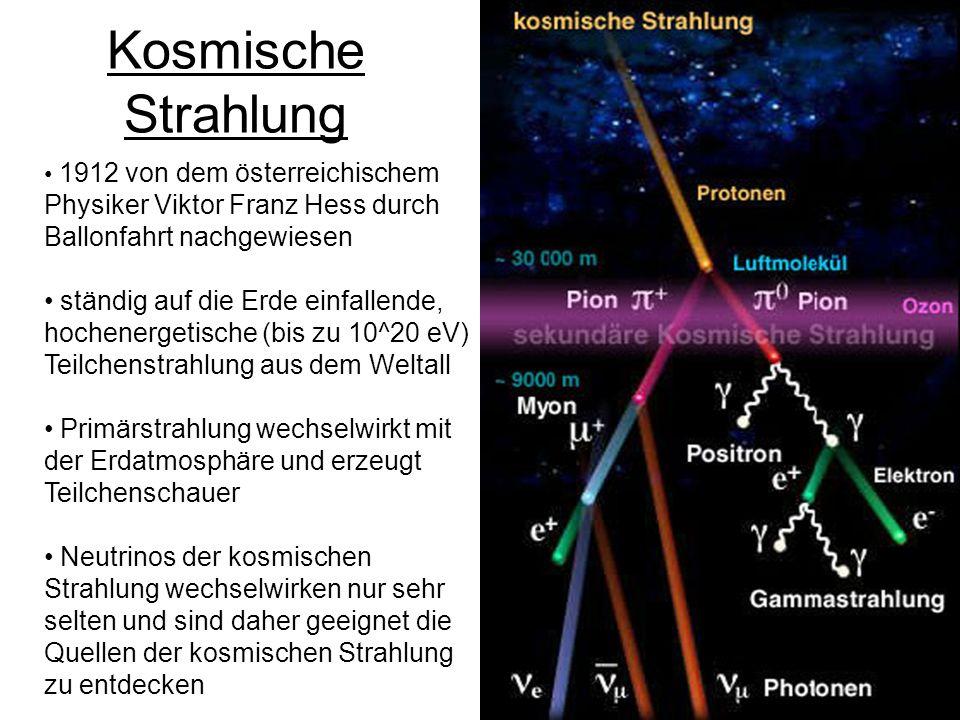 Kosmische Strahlung 1912 von dem österreichischem Physiker Viktor Franz Hess durch Ballonfahrt nachgewiesen.