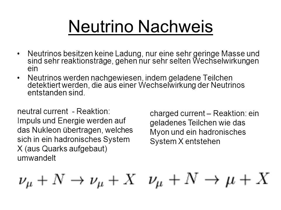 Neutrino Nachweis