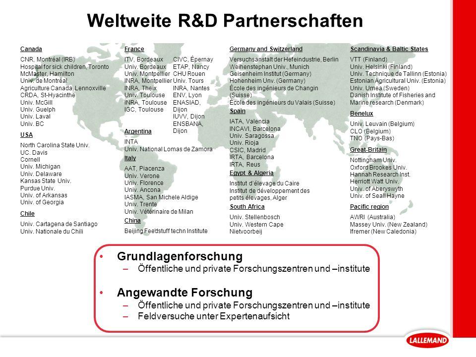 Weltweite R&D Partnerschaften