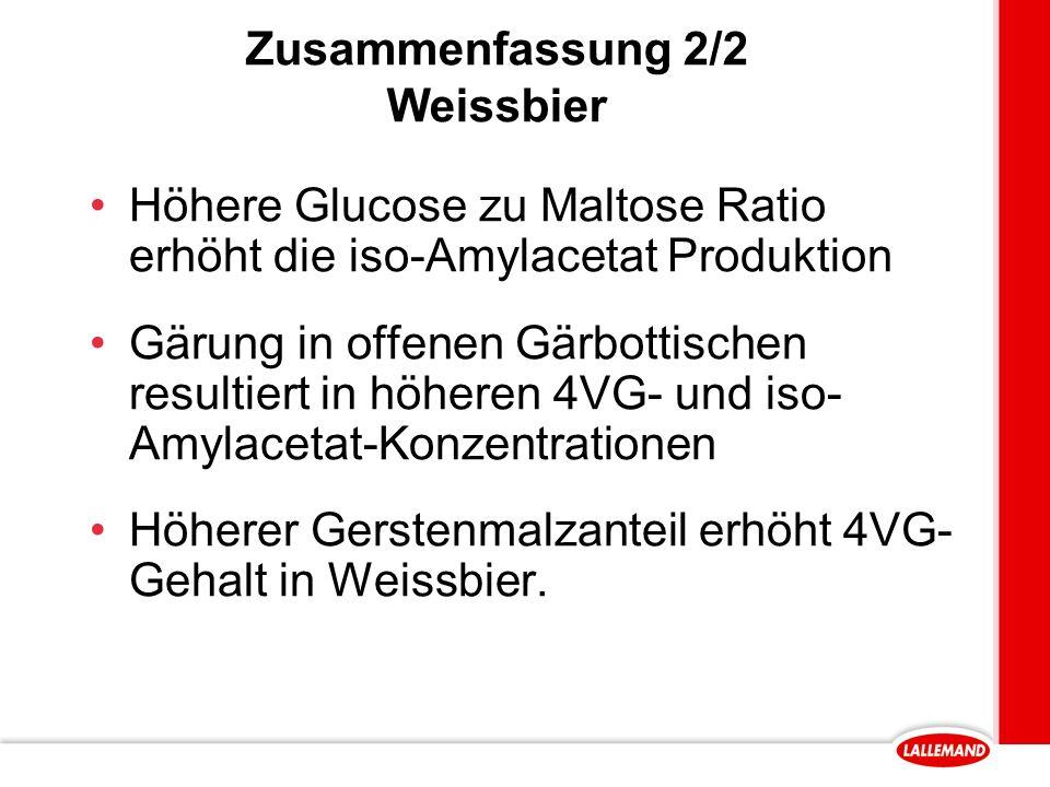 Zusammenfassung 2/2 Weissbier