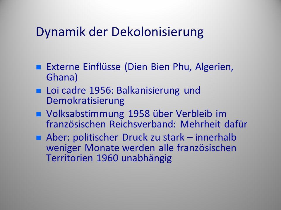 Dynamik der Dekolonisierung