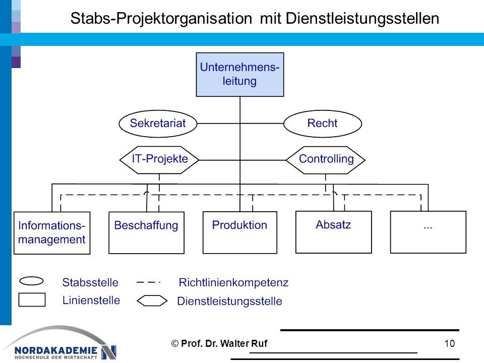 Stabs-Projektorganisation mit Dienstleistungsstellen