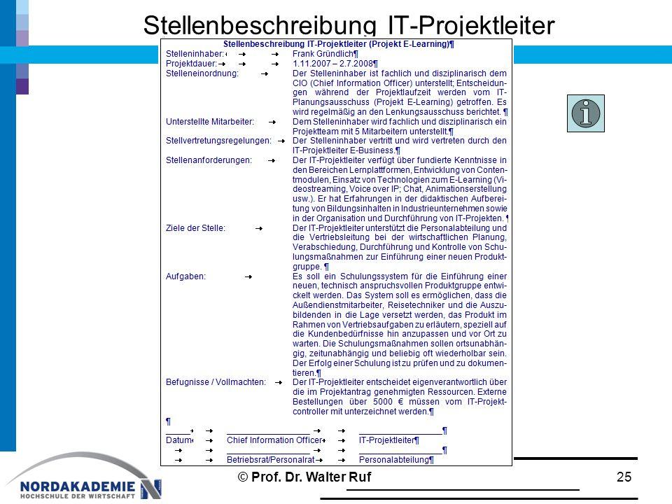 Stellenbeschreibung IT-Projektleiter