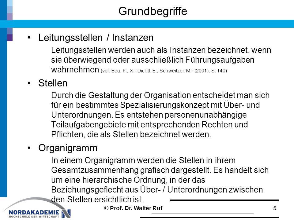 Grundbegriffe Leitungsstellen / Instanzen Stellen Organigramm