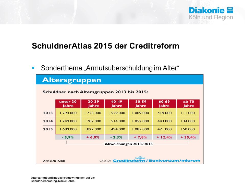 SchuldnerAtlas 2015 der Creditreform