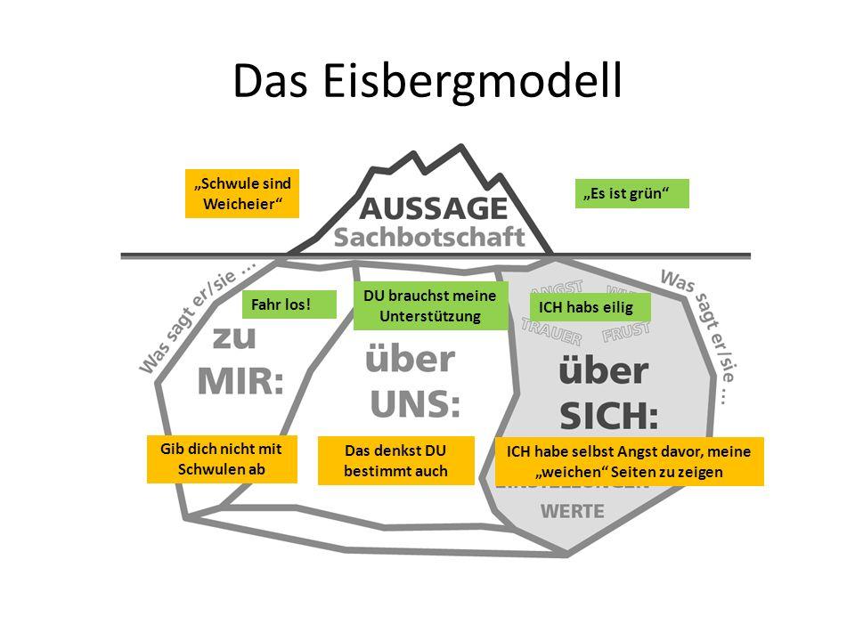 """Das Eisbergmodell """"Schwule sind Weicheier """"Es ist grün"""