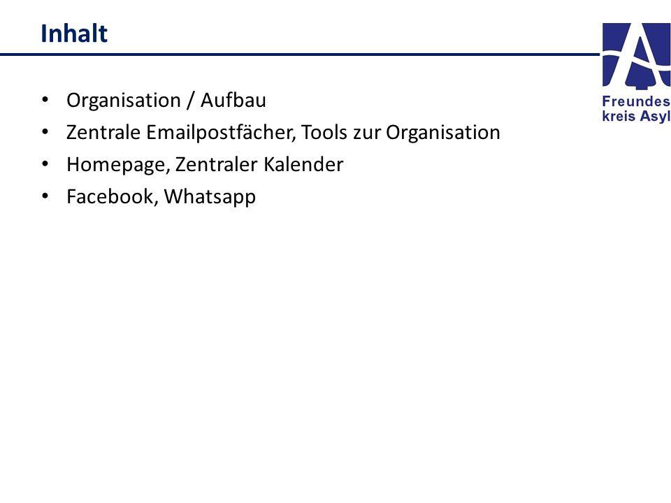 Inhalt Organisation / Aufbau