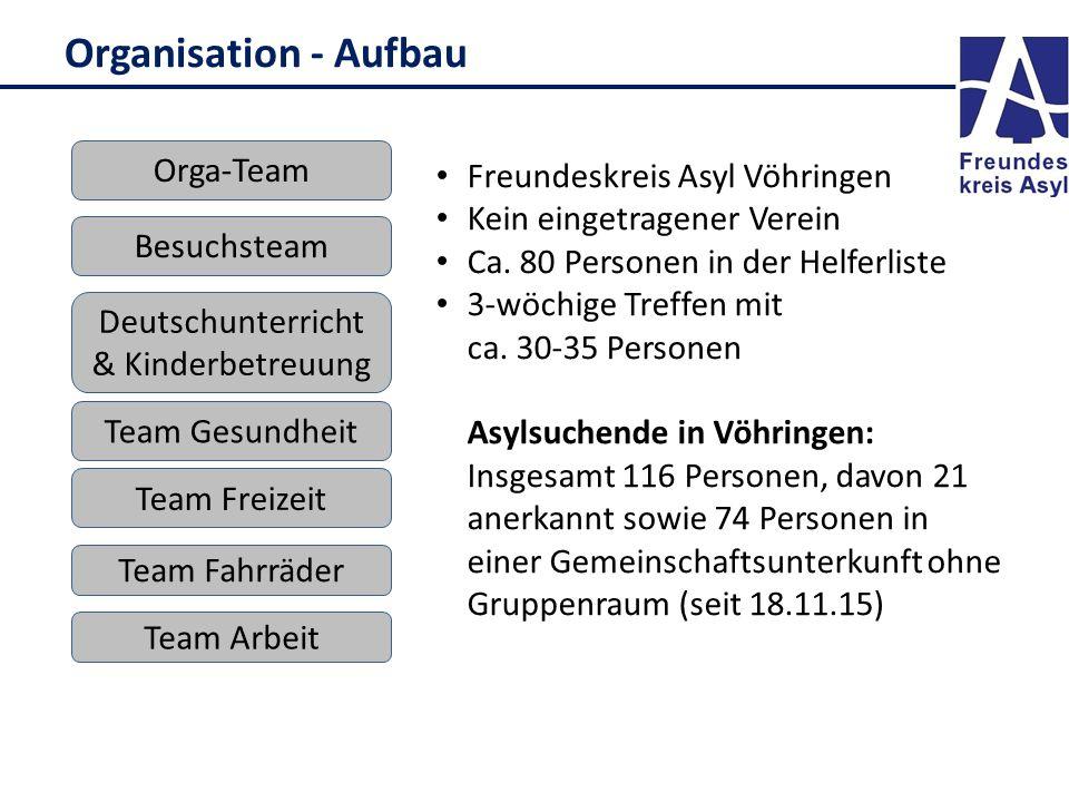 Deutschunterricht & Kinderbetreuung