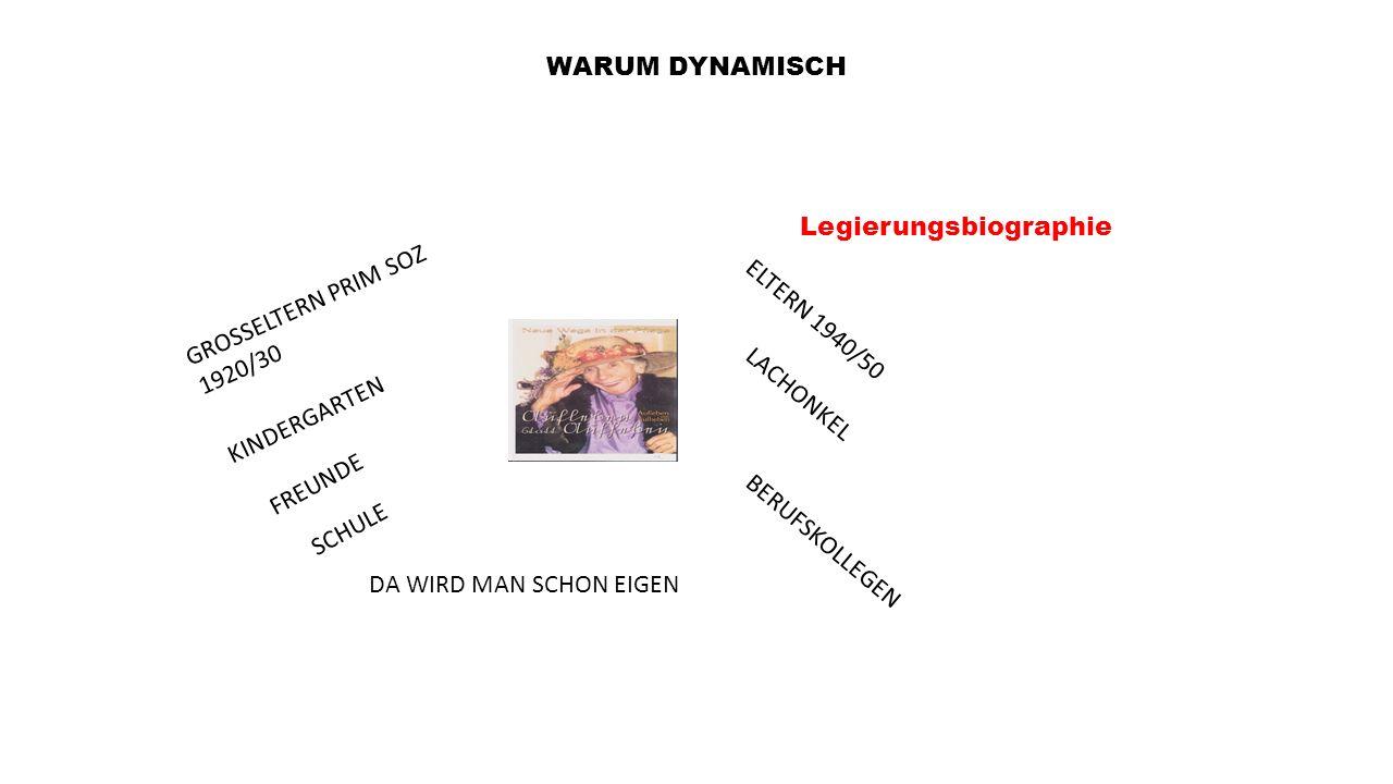 WARUM DYNAMISCH Legierungsbiographie. GROSSELTERN PRIM SOZ. 1920/30. ELTERN 1940/50. KINDERGARTEN.