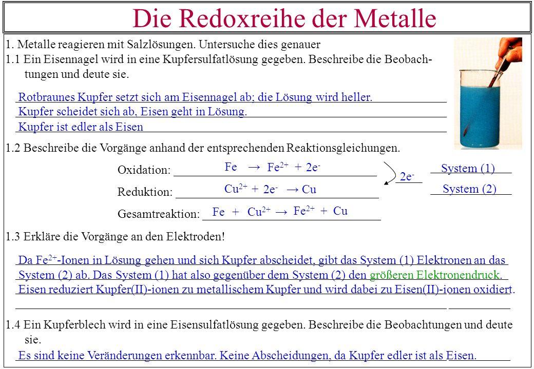 Die Redoxreihe der Metalle